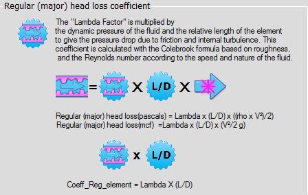 Head Losses and pressure drop air water hydraulic aeraulic