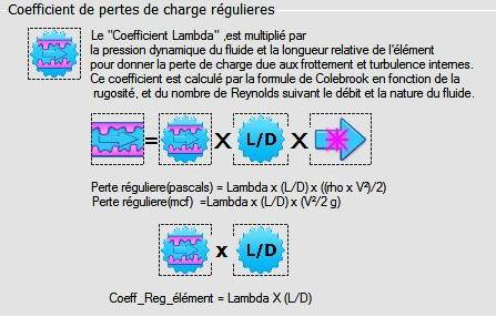 coefficient perte charge reguliere